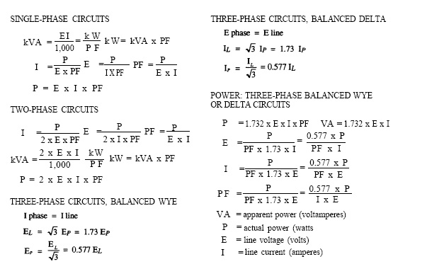 What Are The Basic Electrical Formulas