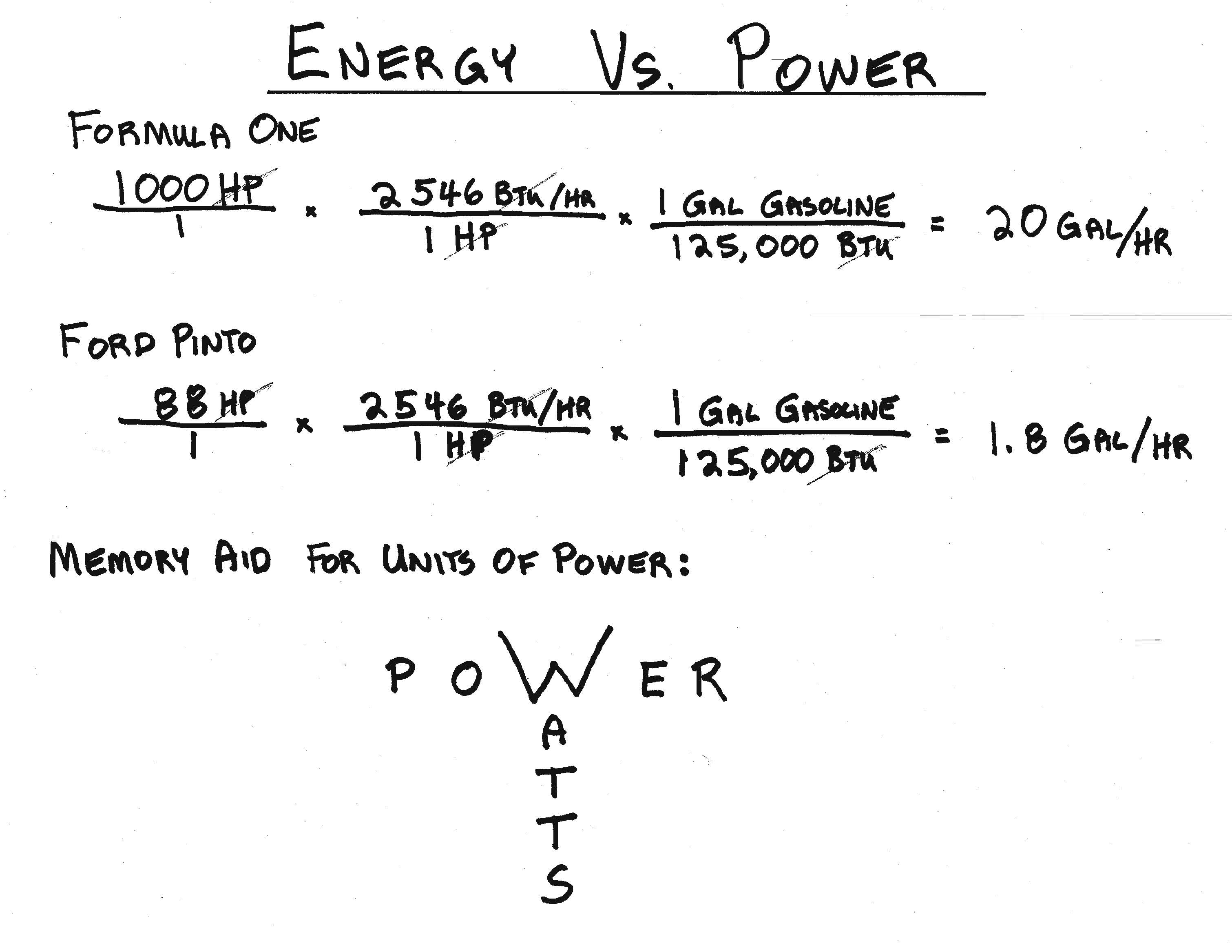 Electrical Formula Calculator : Basic energy in construction from knowledge