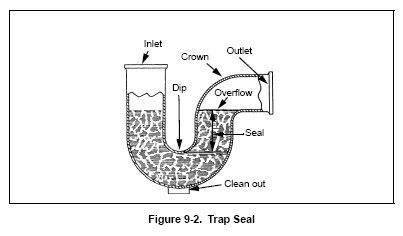 79 furthermore Grho 006 additionally Septic as well Pilot Operated together with Bathtub Plumbing Drain Diagram. on drain pipe types
