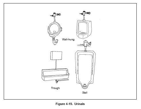Bathroom Fixtures Definition plumbing in construction from construction knowledge